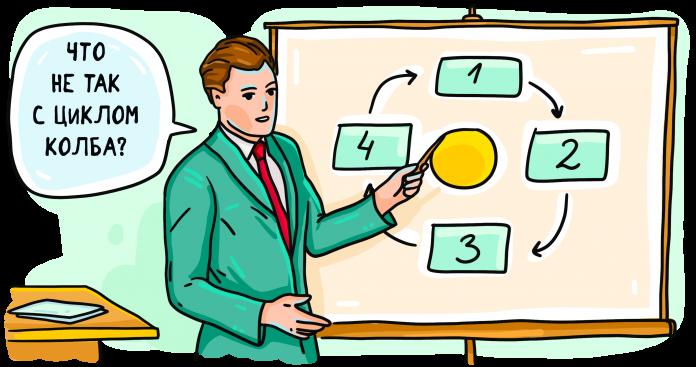 Цикл Колба и Схема тренинга©: где связь?