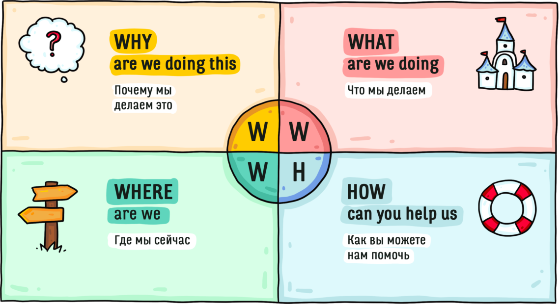 www.how